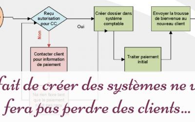 Le fait de créer des systèmes ne vous fera pas perdre des clients, au contraire!